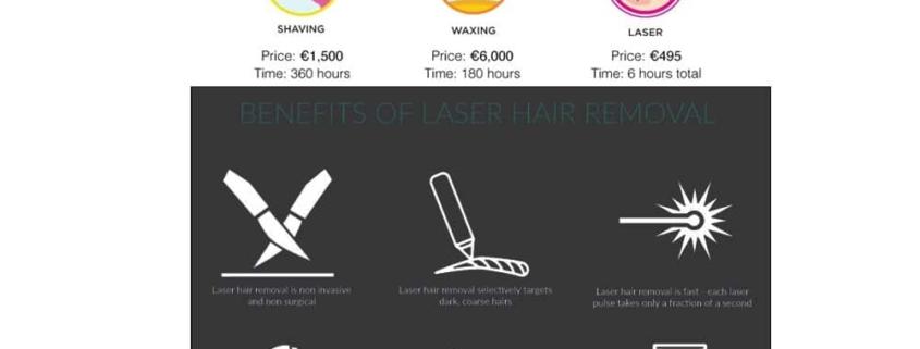 مزایای استفاده از دستگاه لیزر دایود